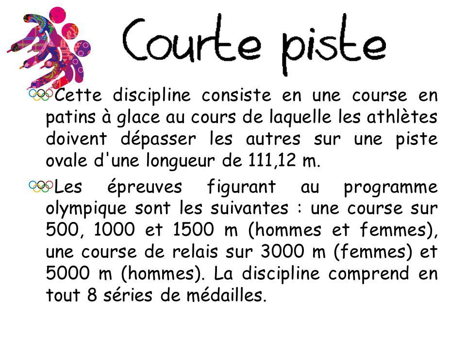 Cette discipline consiste en une course en patins à glace au cours de laquelle les athlètes doivent dépasser les autres sur une piste ovale d une longueur de 111,12 m.