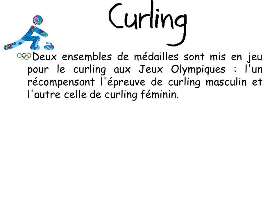 Deux ensembles de médailles sont mis en jeu pour le curling aux Jeux Olympiques : l un récompensant l épreuve de curling masculin et l autre celle de curling féminin.