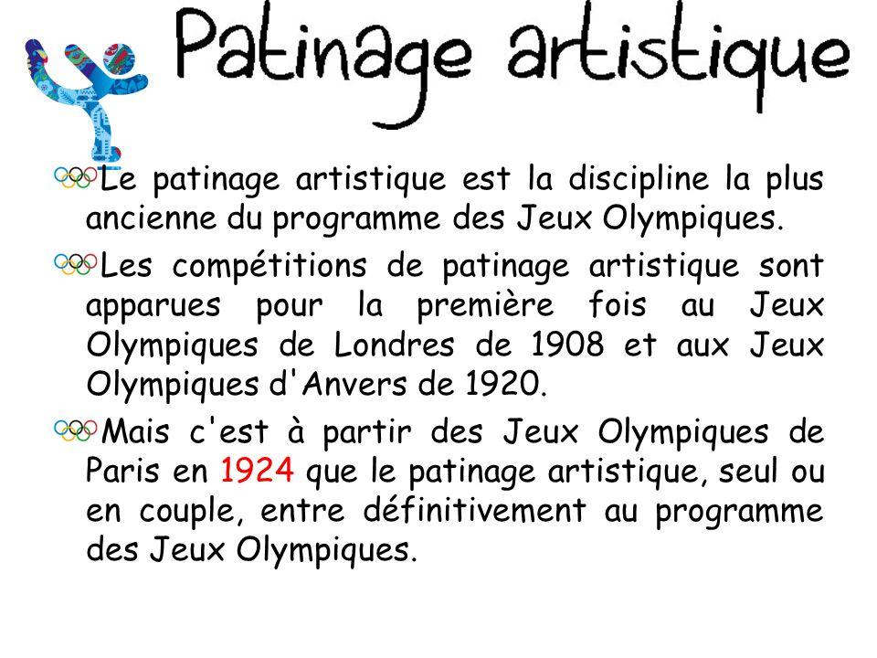 Le patinage artistique est la discipline la plus ancienne du programme des Jeux Olympiques.