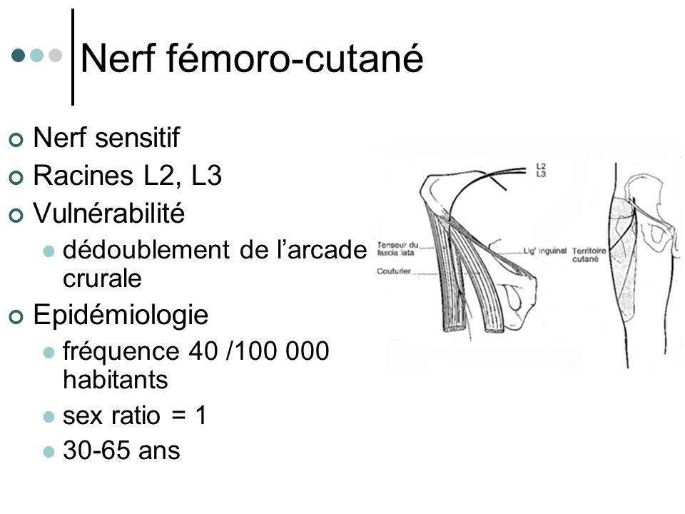 Nerf fémoro-cutané Nerf sensitif Racines L2, L3 Vulnérabilité