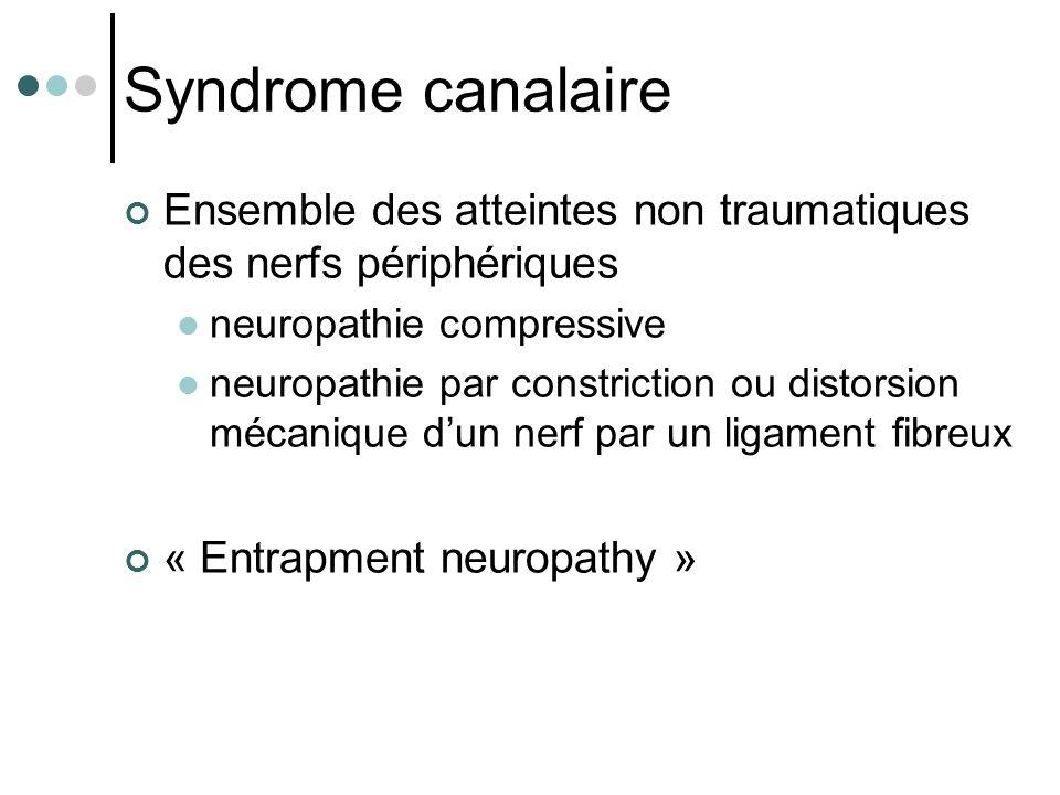 Syndrome canalaire Ensemble des atteintes non traumatiques des nerfs périphériques. neuropathie compressive.