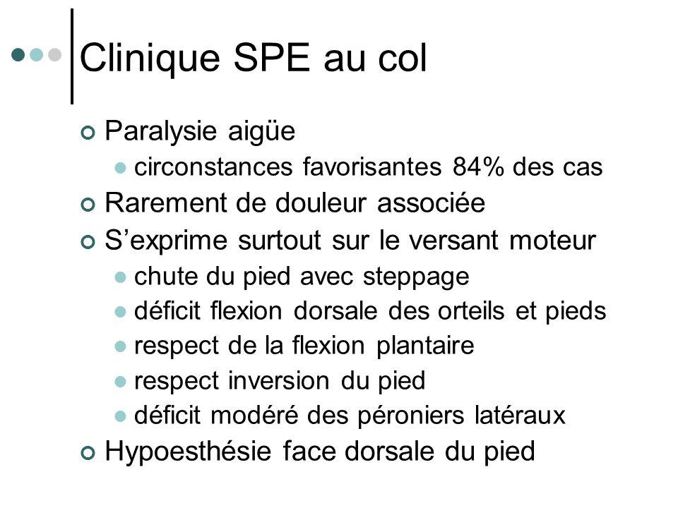 Clinique SPE au col Paralysie aigüe Rarement de douleur associée