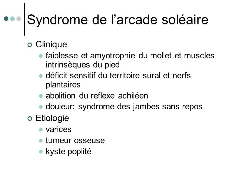 Syndrome de l'arcade soléaire