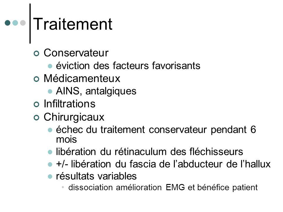 Traitement Conservateur Médicamenteux Infiltrations Chirurgicaux