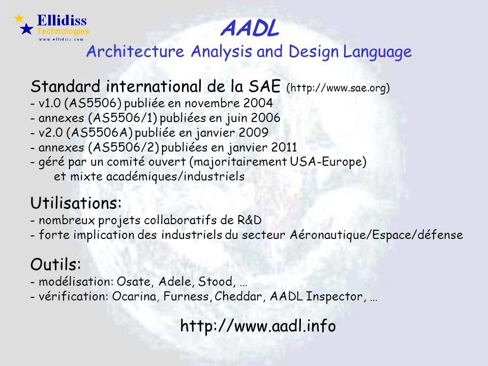 Mod lisation des logiciels temps r el ppt t l charger for Architecture design language
