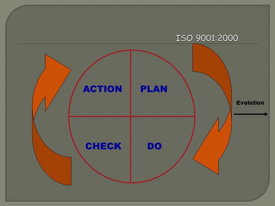 ISO 9001:2000 ACTION PLAN Evolution CHECK DO