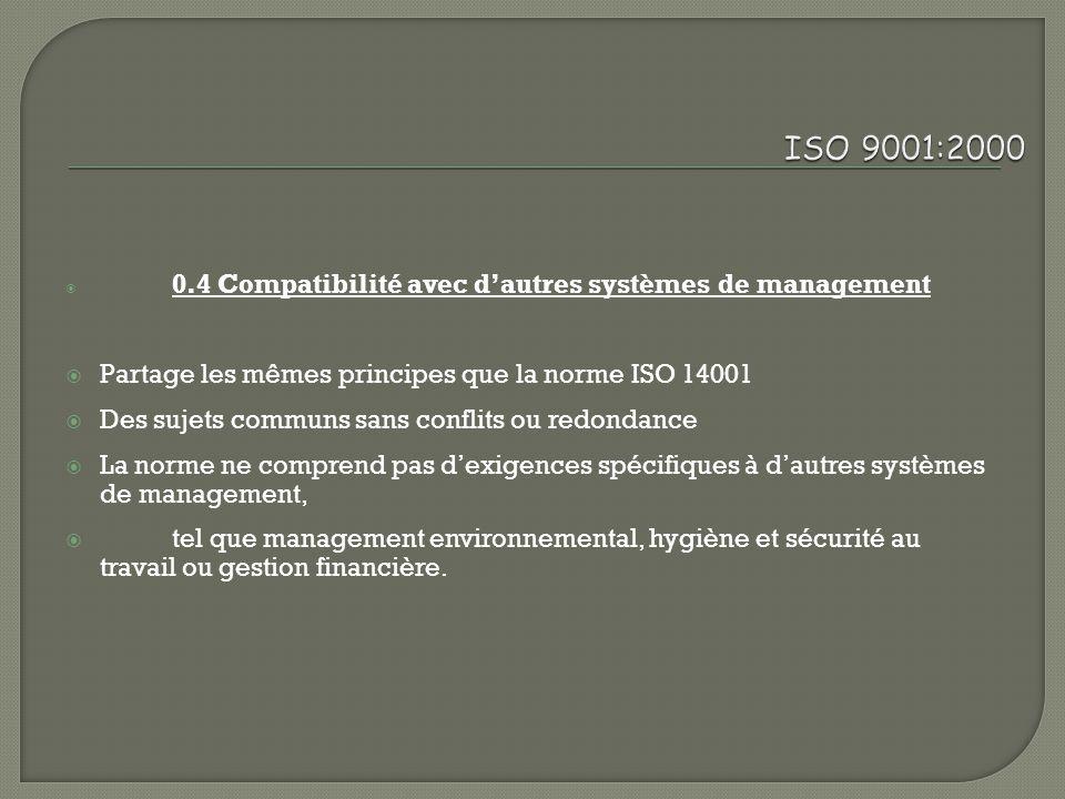 ISO 9001:2000 Partage les mêmes principes que la norme ISO 14001