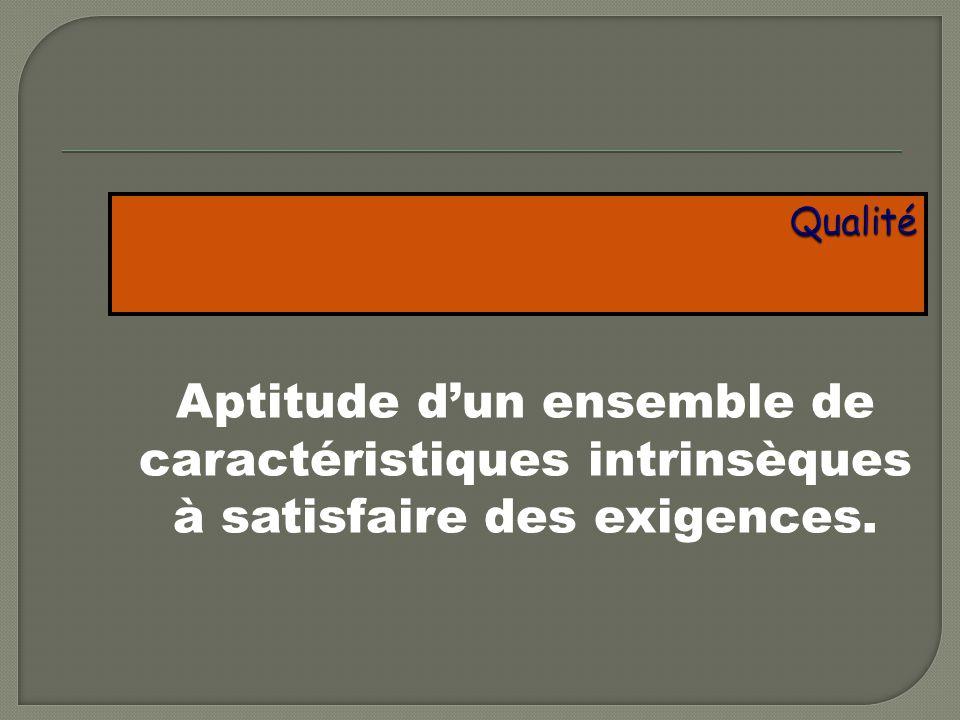 Qualité Aptitude d'un ensemble de caractéristiques intrinsèques à satisfaire des exigences.