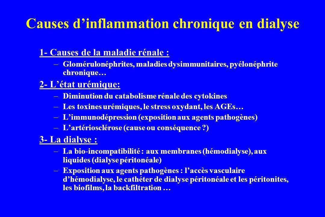 Symptômes de la gastrite chronique, nerveuse ou