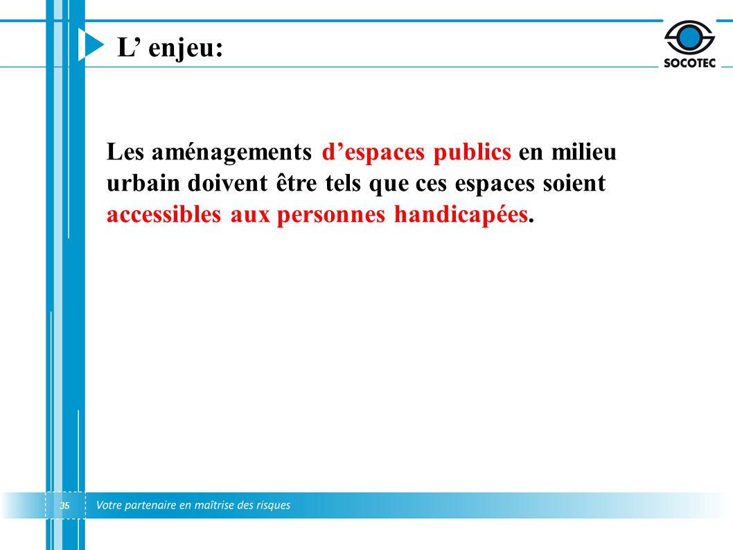 Mise en accessibilit des voiries et espaces publics ppt for Les espaces publics urbains
