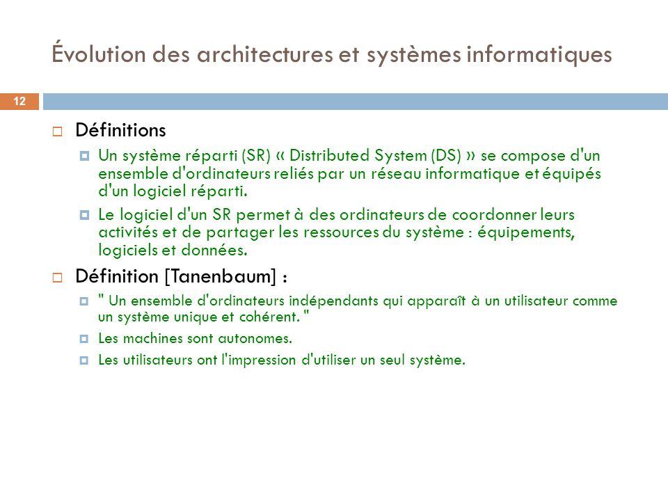 Architecture client serveur ppt video online t l charger for Architecture informatique definition