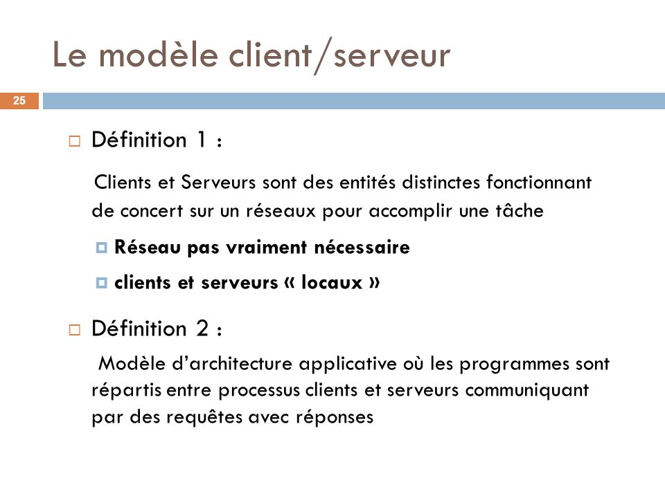 Architecture client serveur ppt video online t l charger for Architecture modulaire definition