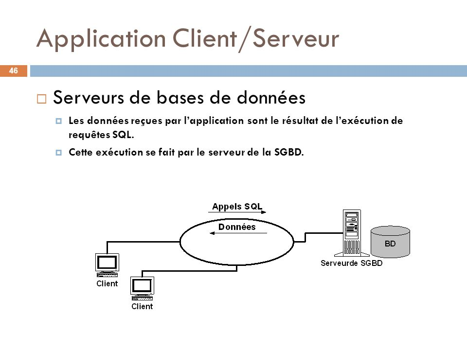 Architecture client serveur ppt video online t l charger for Architecture client serveur