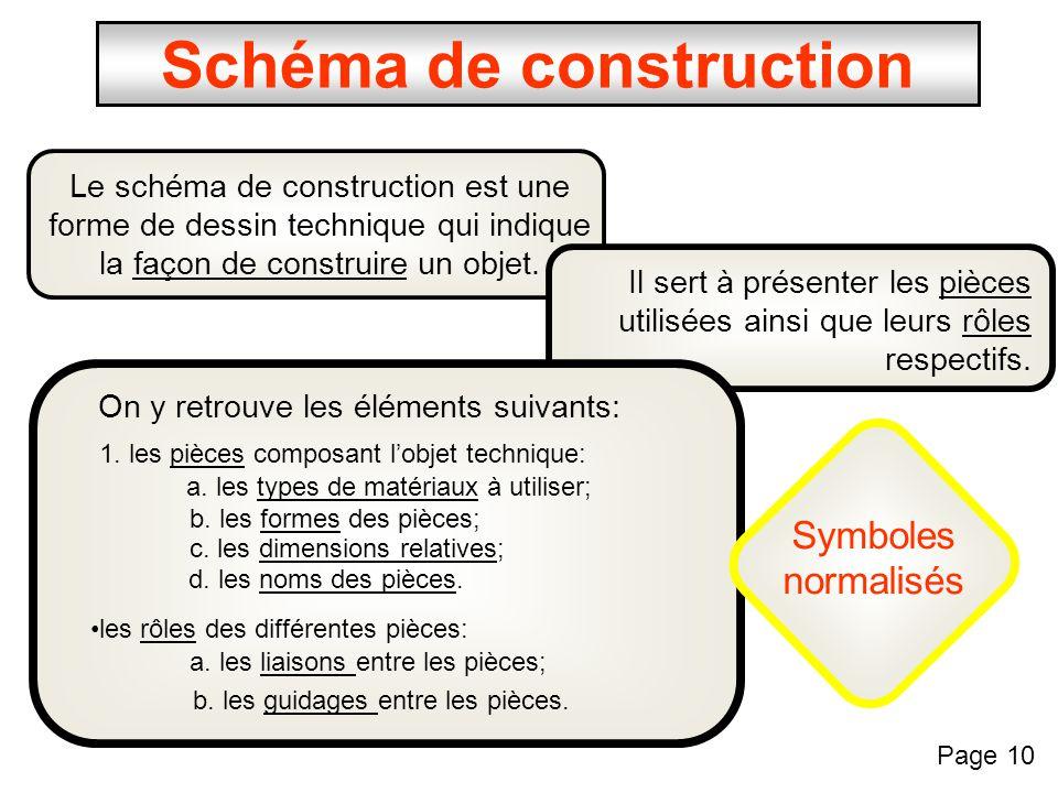 Sch ma de principe et sch ma de construction ppt video online t l charger - Type de materiaux de construction ...