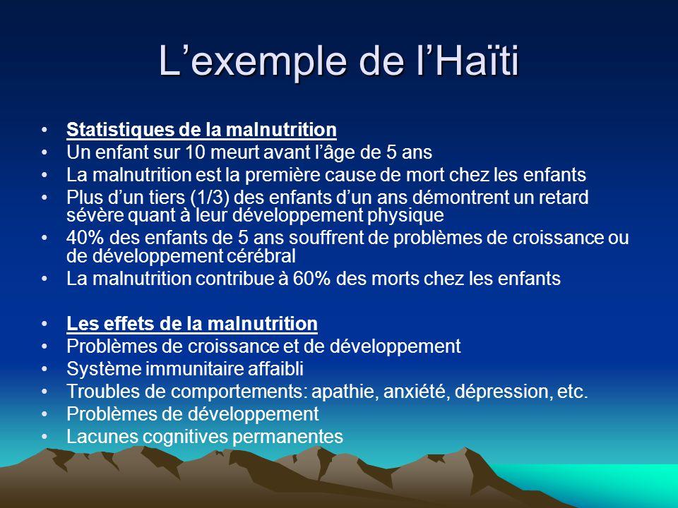 L'exemple de l'Haïti Statistiques de la malnutrition