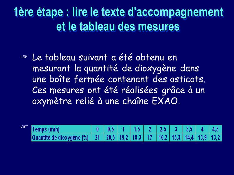1ère étape : lire le texte d accompagnement et le tableau des mesures