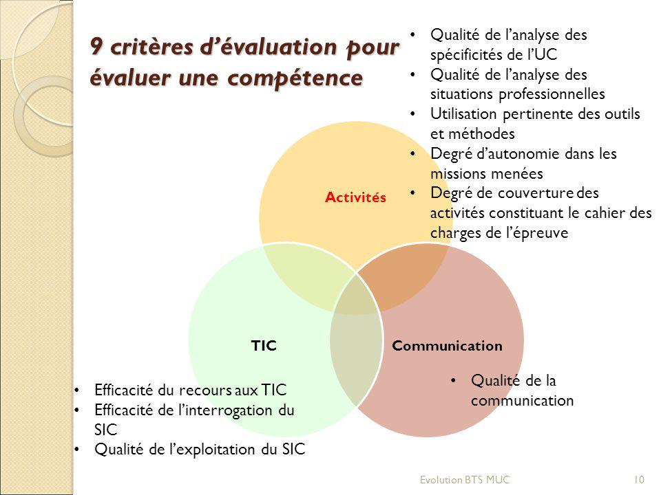 Journ e de formation de l acad mie de versailles bts muc - Grille d evaluation des competences professionnelles ...