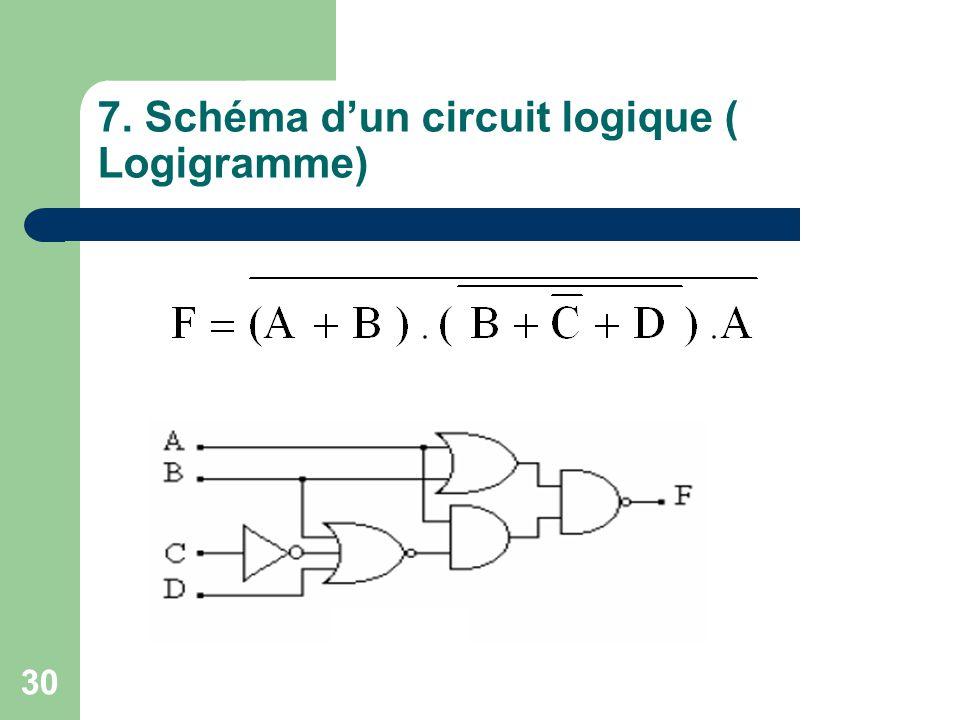 Alg bre de boole d finition des variables et fonctions for Circuit logique