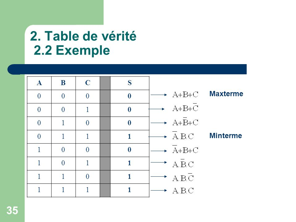 Alg bre de boole d finition des variables et fonctions - Table de verite multiplexeur 2 vers 1 ...