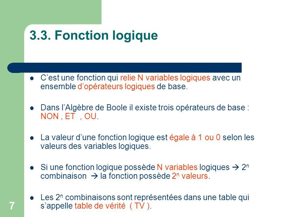 Alg bre de boole d finition des variables et fonctions for Base logique