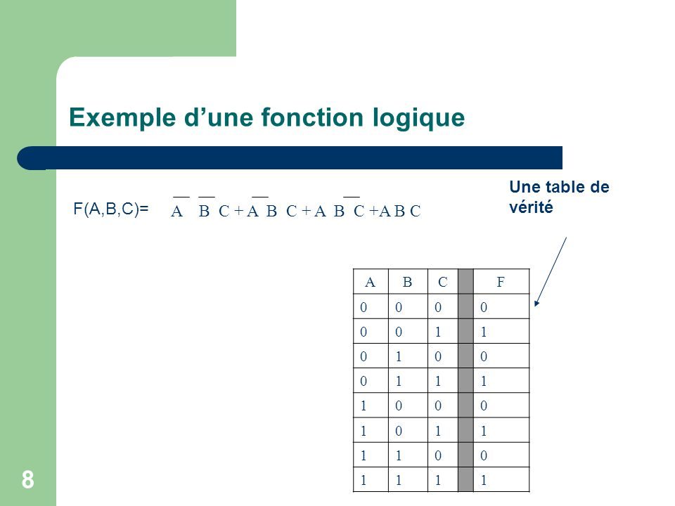 alg bre de boole d finition des variables et fonctions