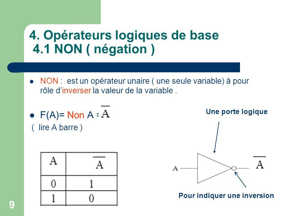 Alg bre de boole d finition des variables et fonctions for Porte logique non et