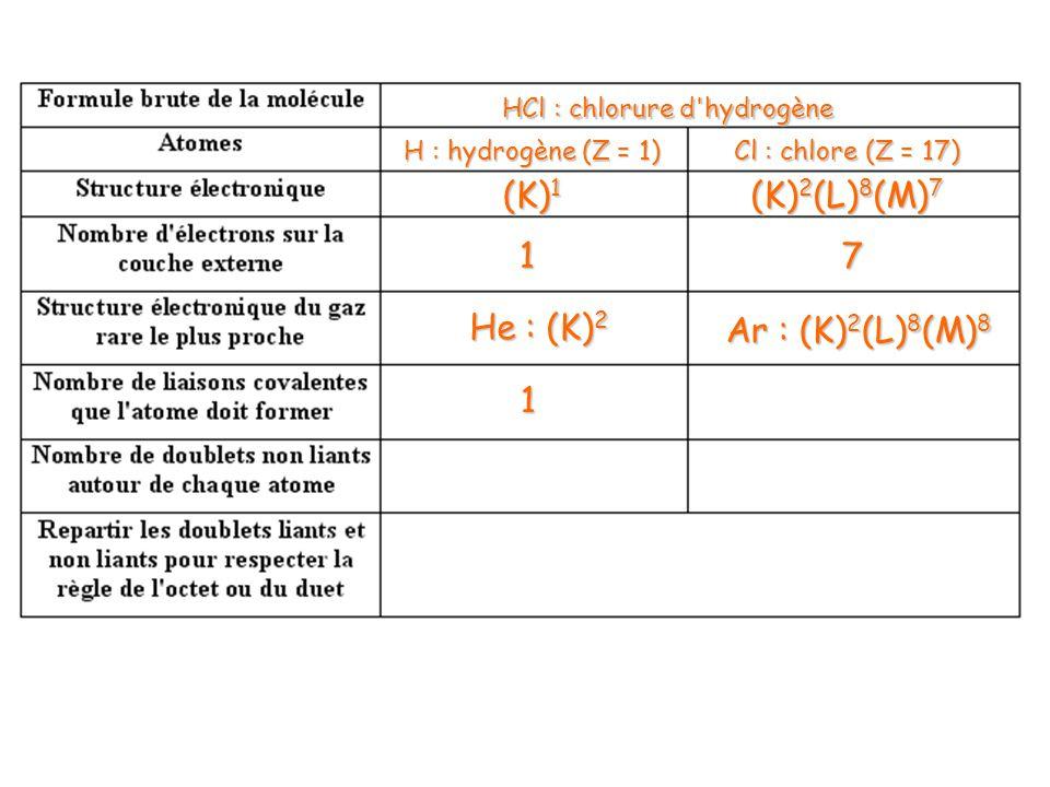 (K)1 (K)2(L)8(M)7 1 7 He : (K)2 Ar : (K)2(L)8(M)8 1