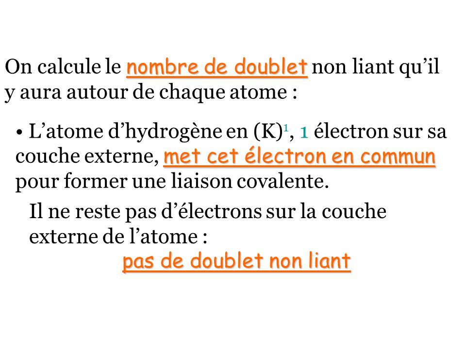 On calcule le nombre de doublet non liant qu'il y aura autour de chaque atome :