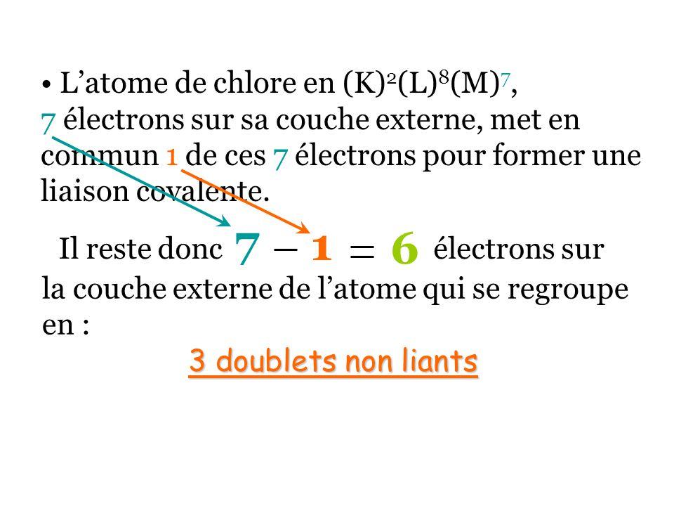 L'atome de chlore en (K)2(L)8(M)7, 7 électrons sur sa couche externe, met en commun 1 de ces 7 électrons pour former une liaison covalente.