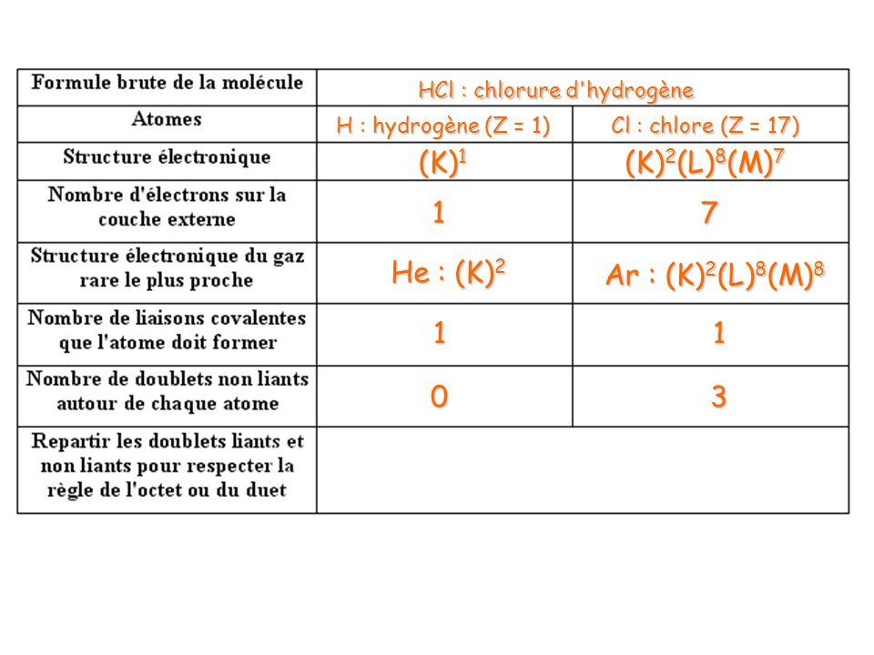 (K)1 (K)2(L)8(M)7 1 7 He : (K)2 Ar : (K)2(L)8(M)8 1 1 3
