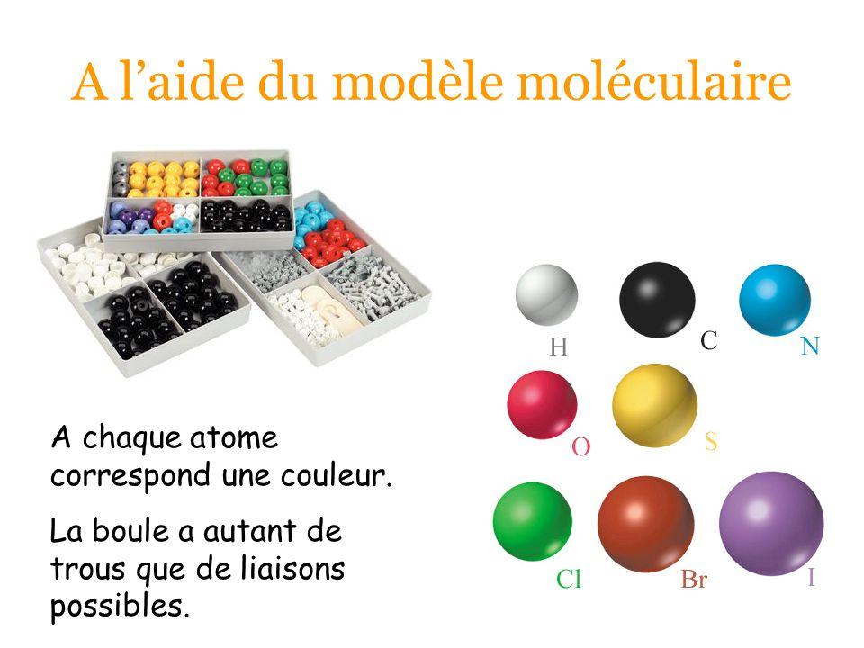 A l'aide du modèle moléculaire