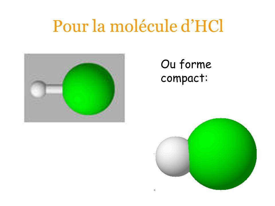 Pour la molécule d'HCl Ou forme compact: