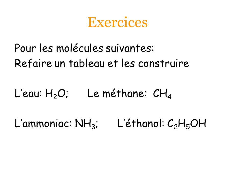 Exercices Pour les molécules suivantes: