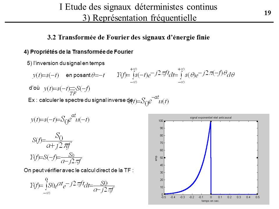 Du traitement du signal ppt t l charger - Direct energie simulation ...