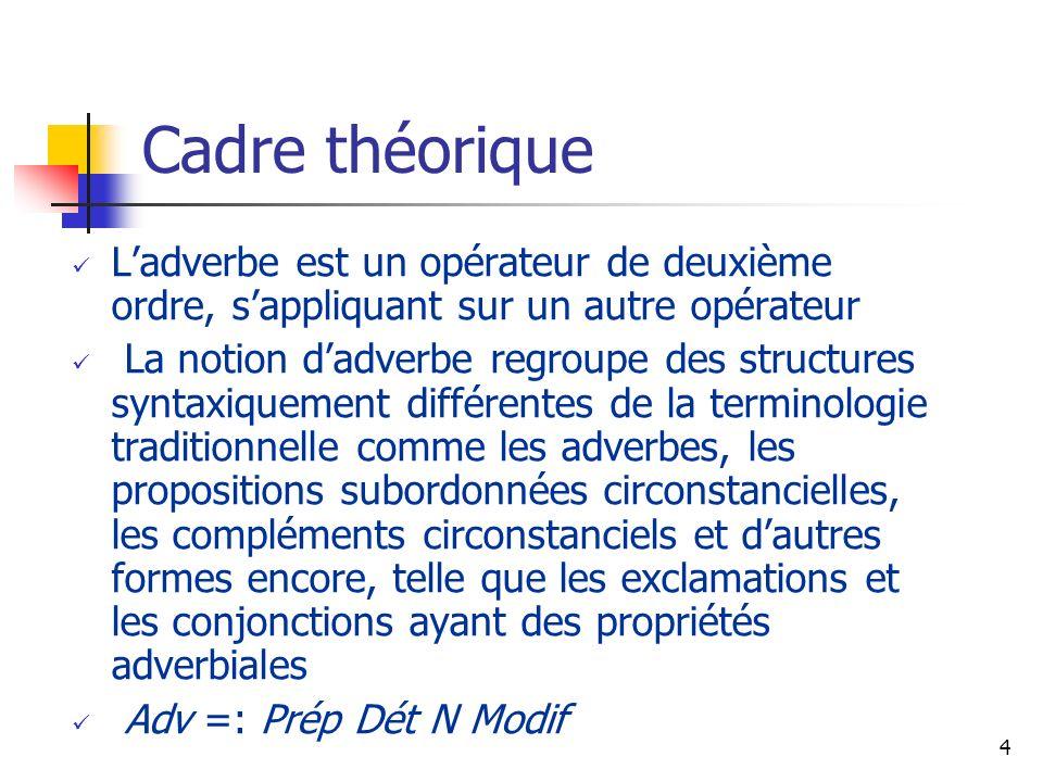 Cadre théorique L'adverbe est un opérateur de deuxième ordre, s'appliquant sur un autre opérateur.