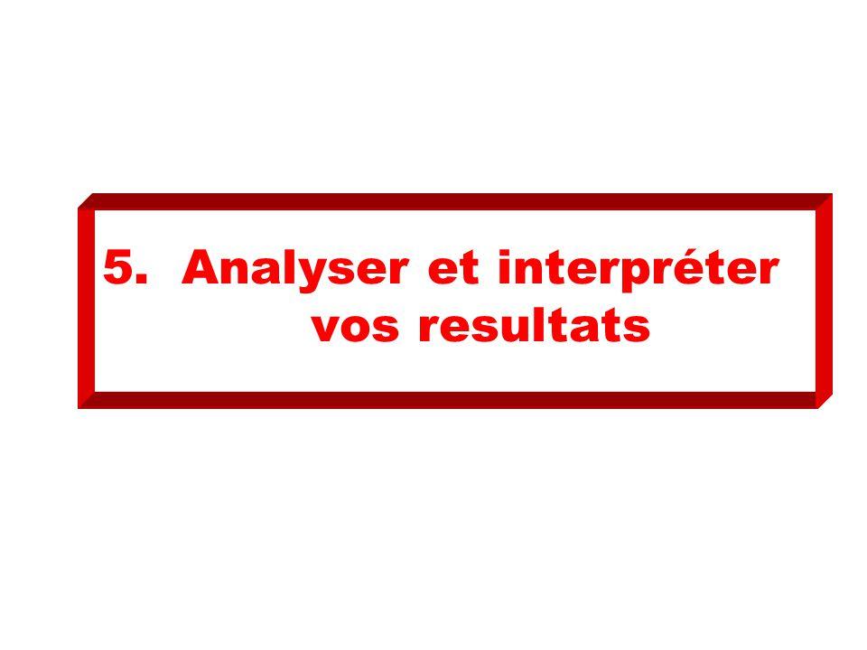 5. Analyser et interpréter vos resultats