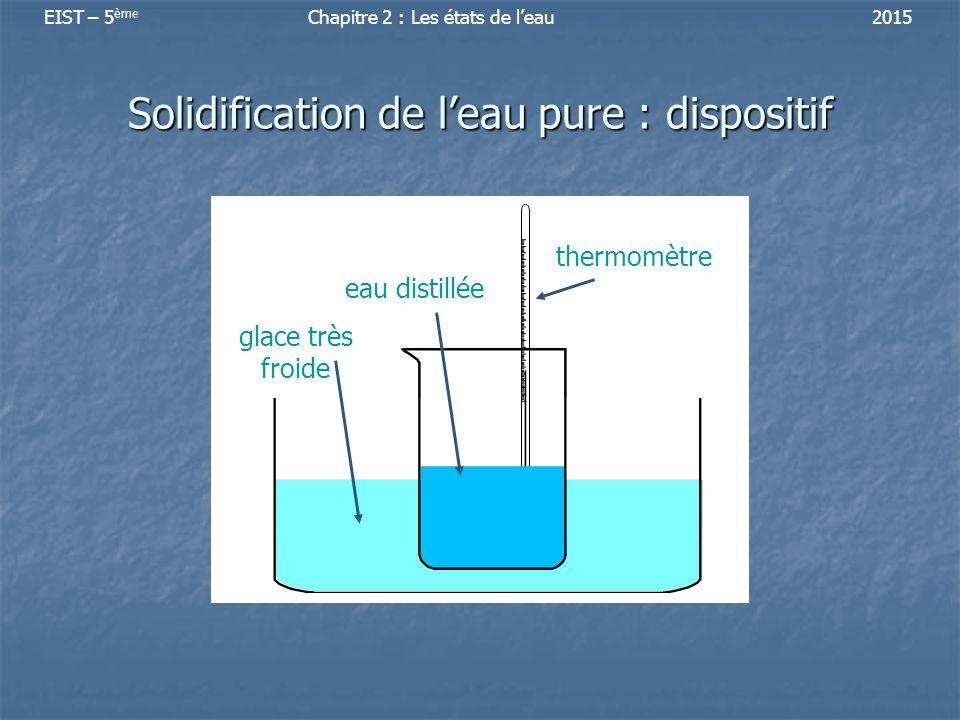 Solidification de l'eau pure : dispositif