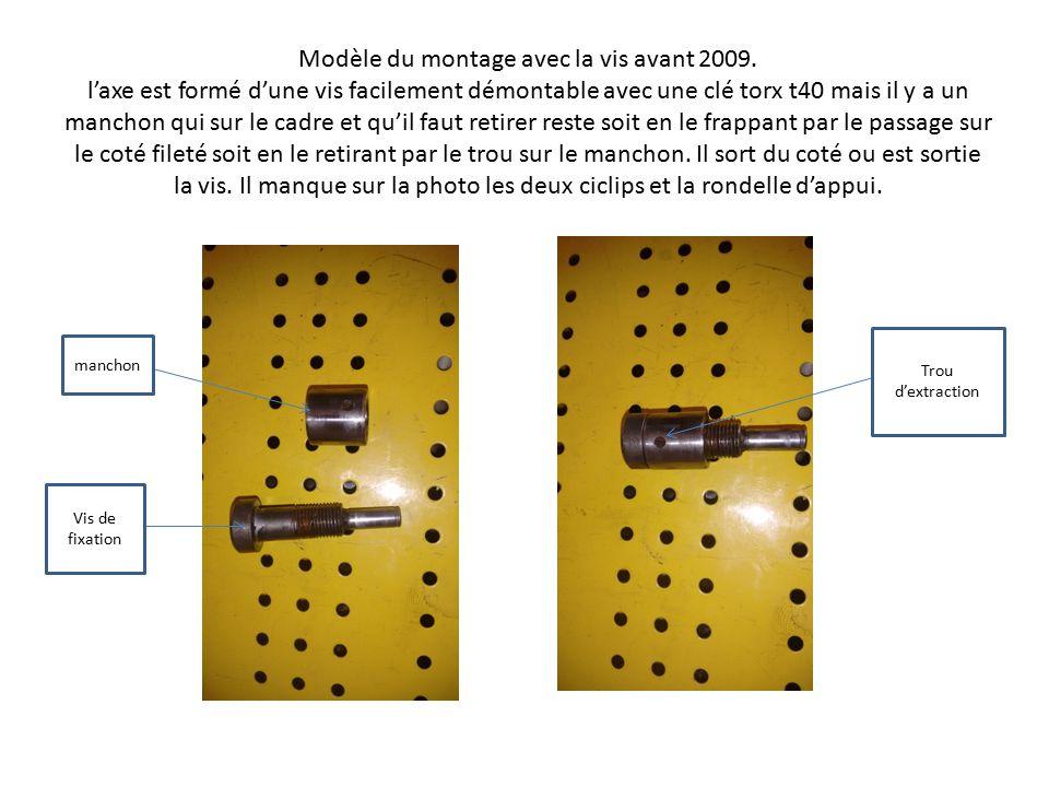 Modèle du montage avec la vis avant 2009