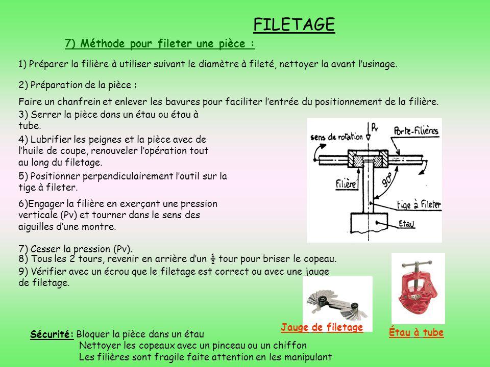 7) Méthode pour fileter une pièce :