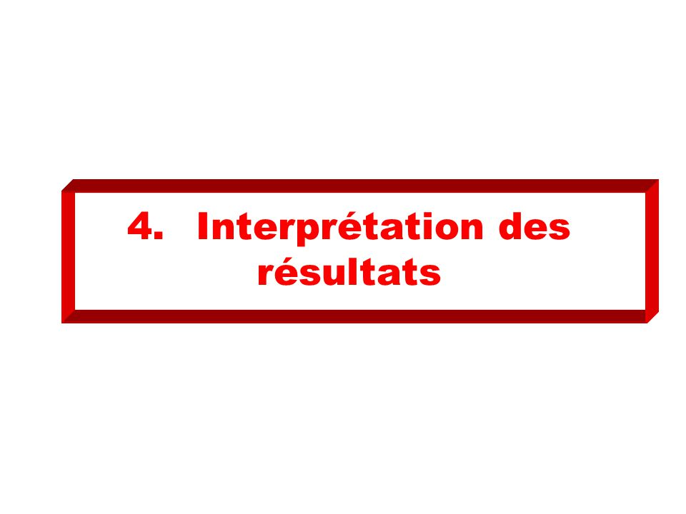 4. Interprétation des résultats