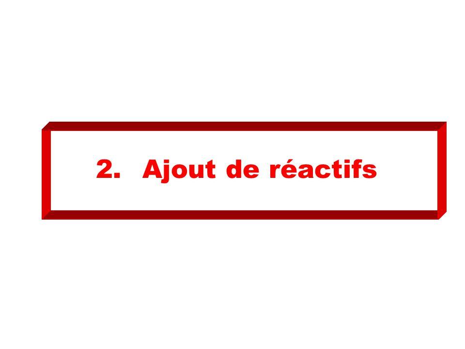 2. Ajout de réactifs