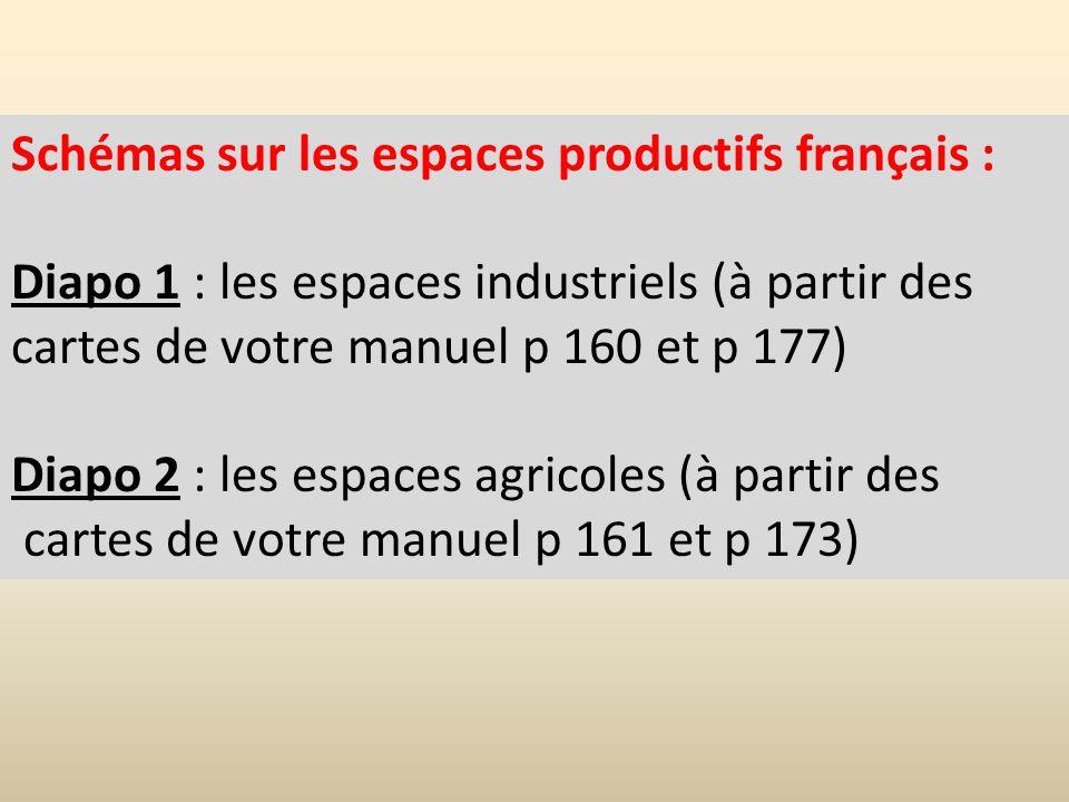 Schémas sur les espaces productifs français :