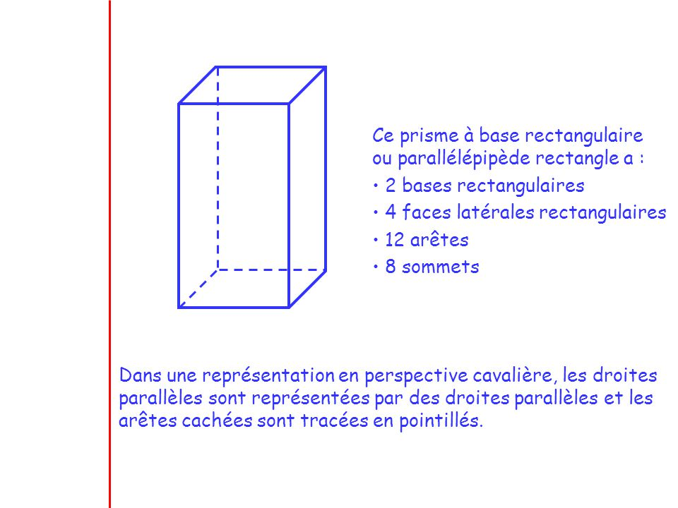 Ce prisme à base rectangulaire ou parallélépipède rectangle a :