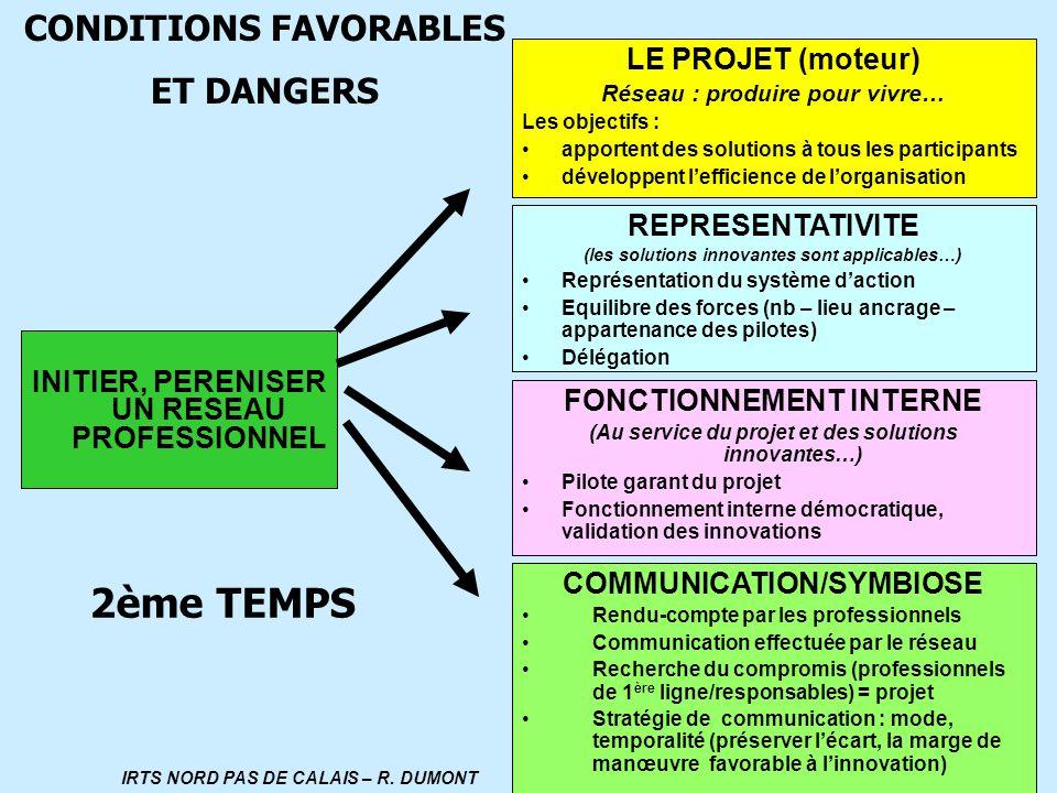 2ème TEMPS CONDITIONS FAVORABLES ET DANGERS LE PROJET (moteur)
