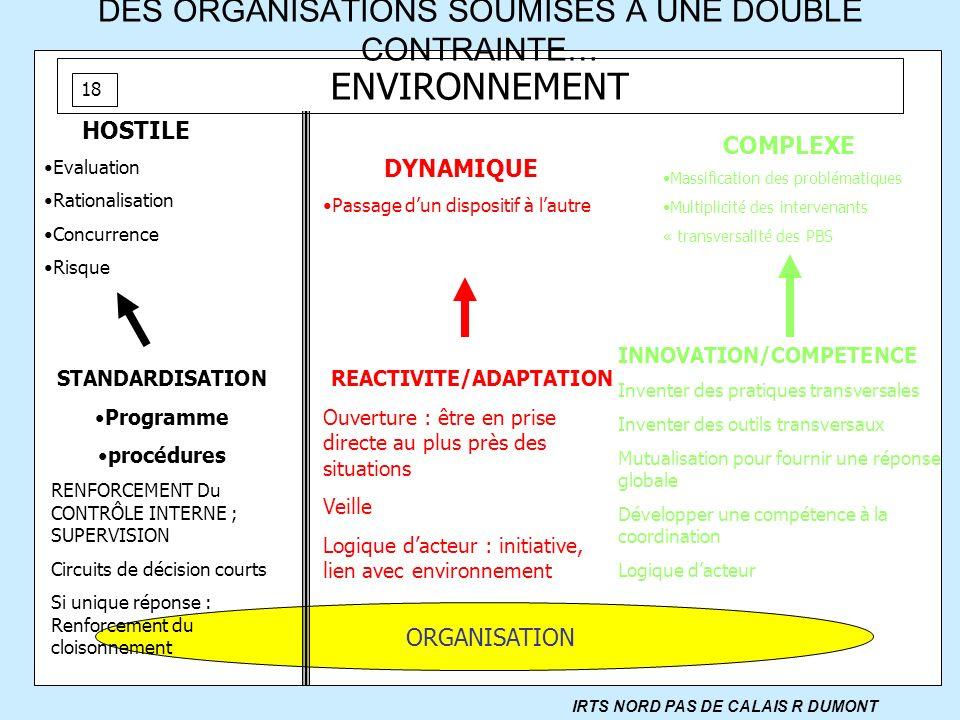 DES ORGANISATIONS SOUMISES A UNE DOUBLE CONTRAINTE…
