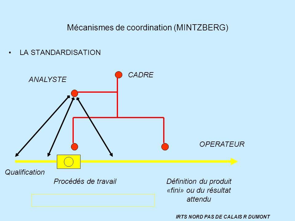 Mécanismes de coordination (MINTZBERG)
