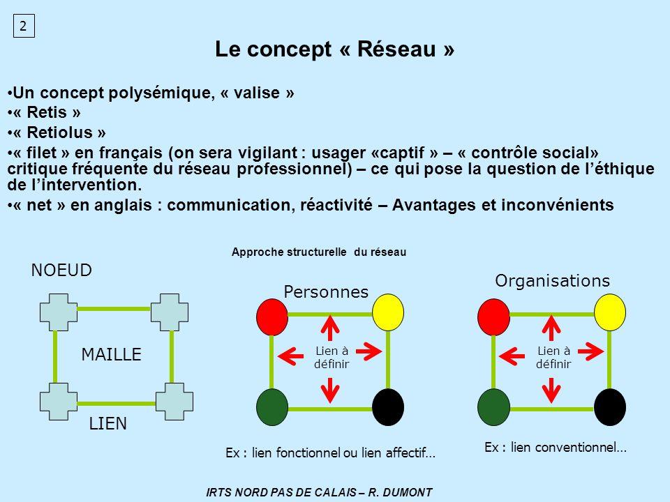 Approche structurelle du réseau IRTS NORD PAS DE CALAIS – R. DUMONT