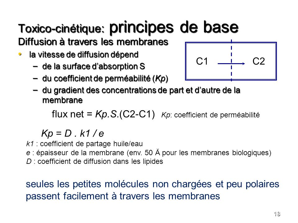 Toxico-cinétique: principes de base