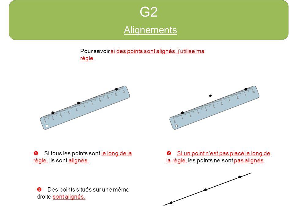 G2 Alignements. http://azert6.eklablog.com/ Pour savoir si des points sont alignés, j'utilise ma règle.