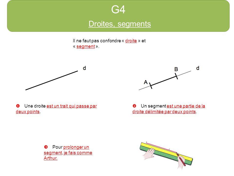 G4 Droites, segments. http://azert6.eklablog.com/ Il ne faut pas confondre « droite » et « segment ».